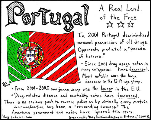 Cartoon about Portugal's drug laws